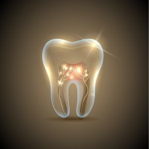 Root Canal Treatment in Ealing, London